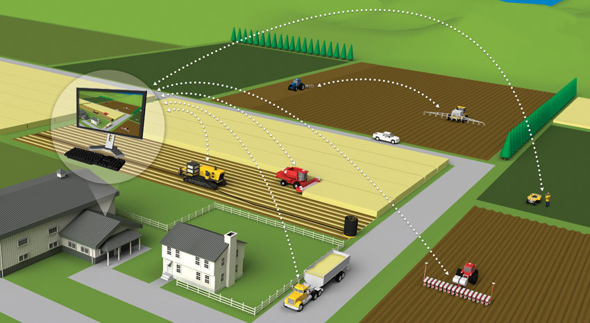 Mechanisation with precision farming